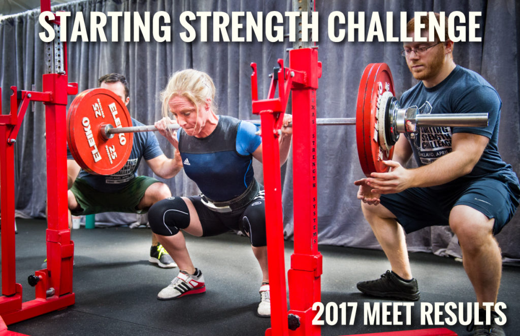 Starting Strength Challenge Results